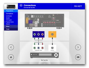 AV SETUP GUIDE - Overview - Apps - Home Audio - Products - Yamaha