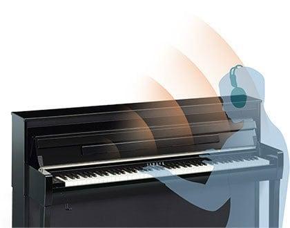 clp-685 Yamaha Clavinova CLP-685 Digital Piano 1D48B148580A42AD884AC21A3A2FA7EC 12074 b1ce08d708177d982abf9586dd45fd81