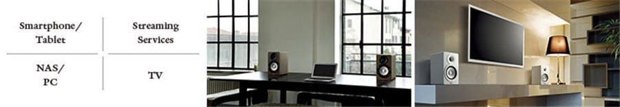 Yamaha MusicCast NX-N500 Studio Speakers