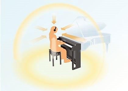 clp-685 Yamaha Clavinova CLP-685 Digital Piano F034EFF674E14580B8A0530C6986246F 12074 729cb0544c3569df1aca23a7947080ee