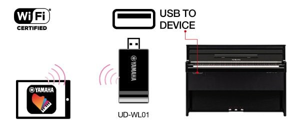 B. Connect wirelessly using Wi-Fi.*Varies by area